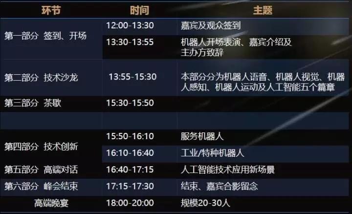 中国科技第一展你不得不来,11月17日我们用AI+机器人为您连接未来-硬蛋资讯/