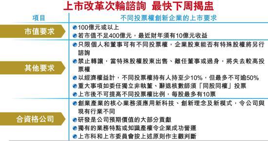 小米最快5月申请港股上市