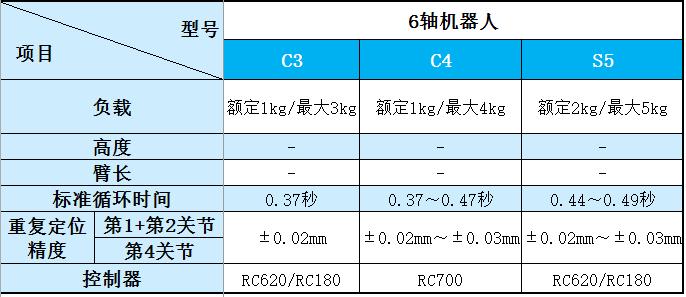 六轴机器人规格.png