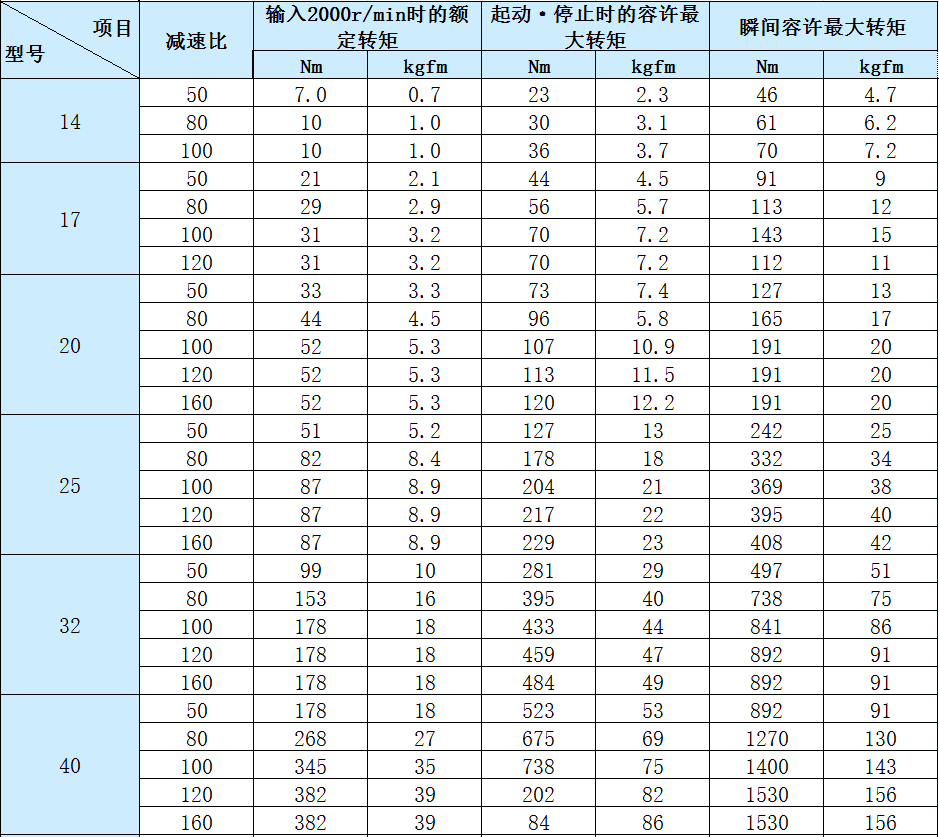 CSG系列1.png