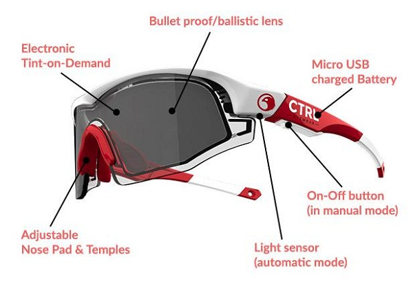 智能眼镜结构