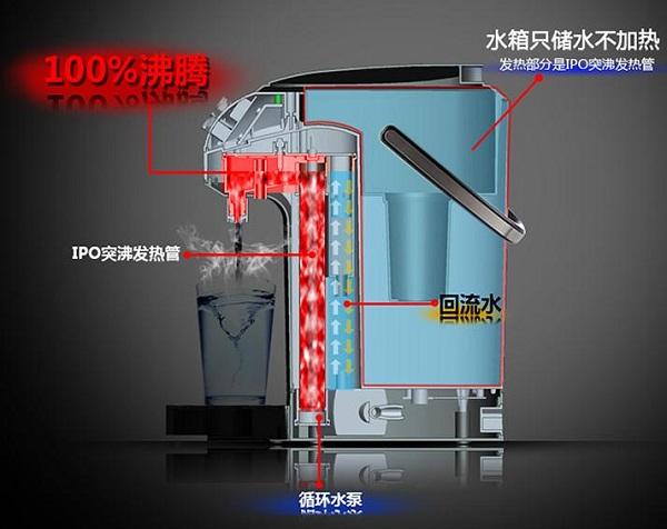 道盟智能饮水机:手机控制2秒即热