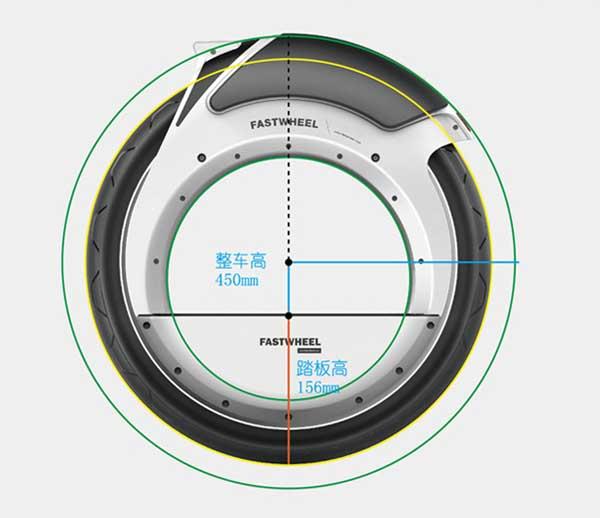 精确地驱动电机进行相应的调整, 以保持系统别后方向时时刻刻的平衡.