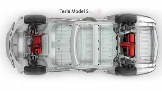model s电动汽车的无人驾驶软件.   差不多两个月以前,马斯高清图片