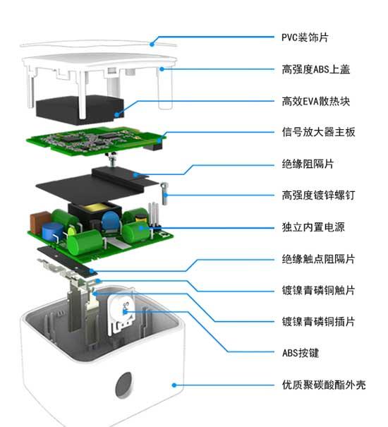 创维WIFI信号放大器配件-WIFI信号扩大器 上网畅通无阻图片