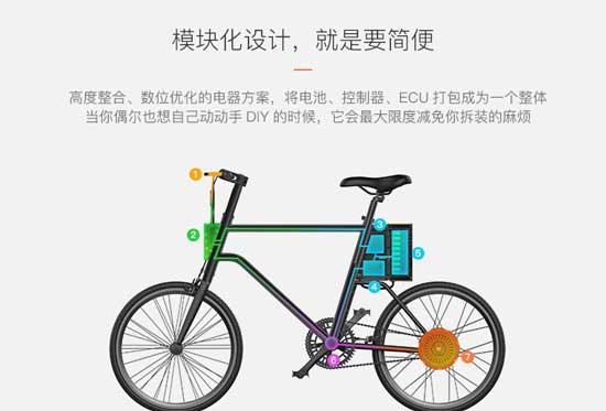 云马智行车c1采用模块化设计