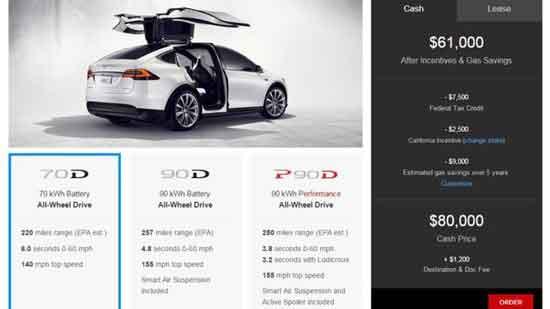 特拉斯推出Model X电动车 正式公布售价高清图片