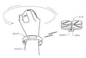 小米无人机申请专利:可实现体感操作-硬蛋网