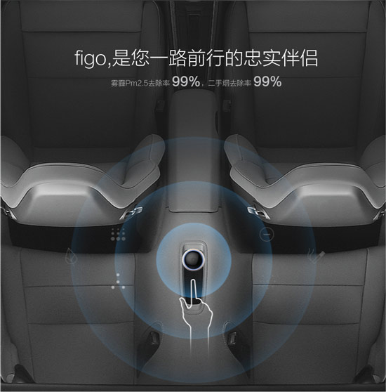 车载净化器也叫车用净化器或车载空气净化器,通常由高压产生电路