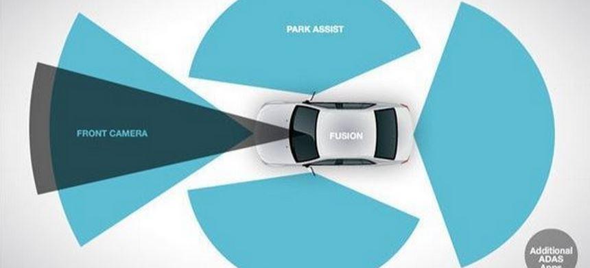 导语:传感器融合ECU市场预计将在2015到2025年间以20%的CAGR成长,成为汽车产业中成长率最高的应用领域;这将为新的供货商提供一个从各种不同层次供应链进入汽车市场的机会。 IHS Technology指出,传感器融合ECU市场预计将在2015到2025年间以20%的CAGR成长,成为汽车产业中成长率最高的应用领域 传感器融合(sensor fusion)可望成为掌握自动驾驶挑战时不可或缺的技术,它需要处理实时传感器数据的能力。根据市调公司IHS Technology指出,汽车产业至今尚未具备这
