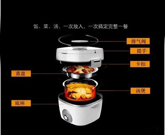 电饭煲结构图.jpg